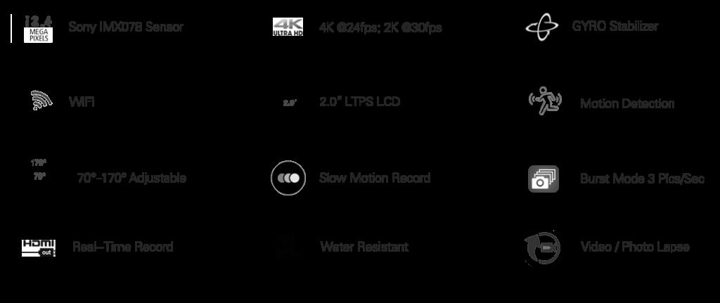 sj5000x-3-icons-1024x431